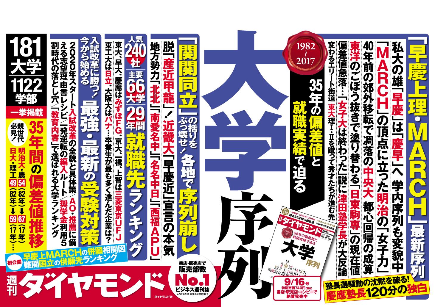 日本 女子 大学 出願